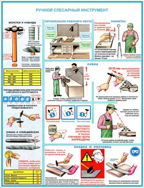 Инструкция По От При Работе С Ручным Электроинструментом 2015 - фото 8