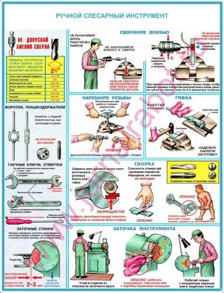 Инструкция По От При Работе С Ручным Электроинструментом 2015 - фото 6