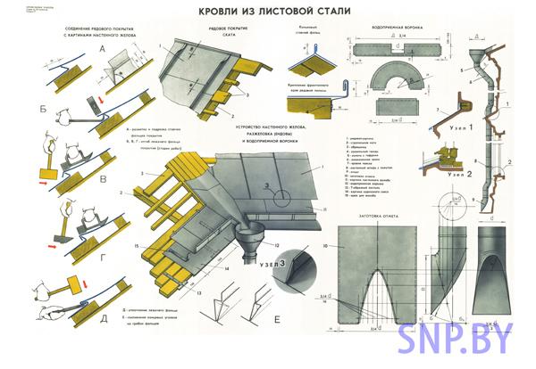 Для производства теплоизоляций оборудование